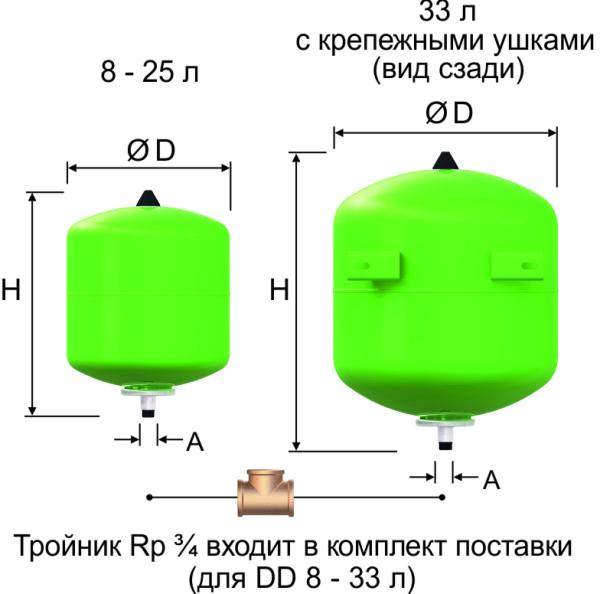 Refix тип DD